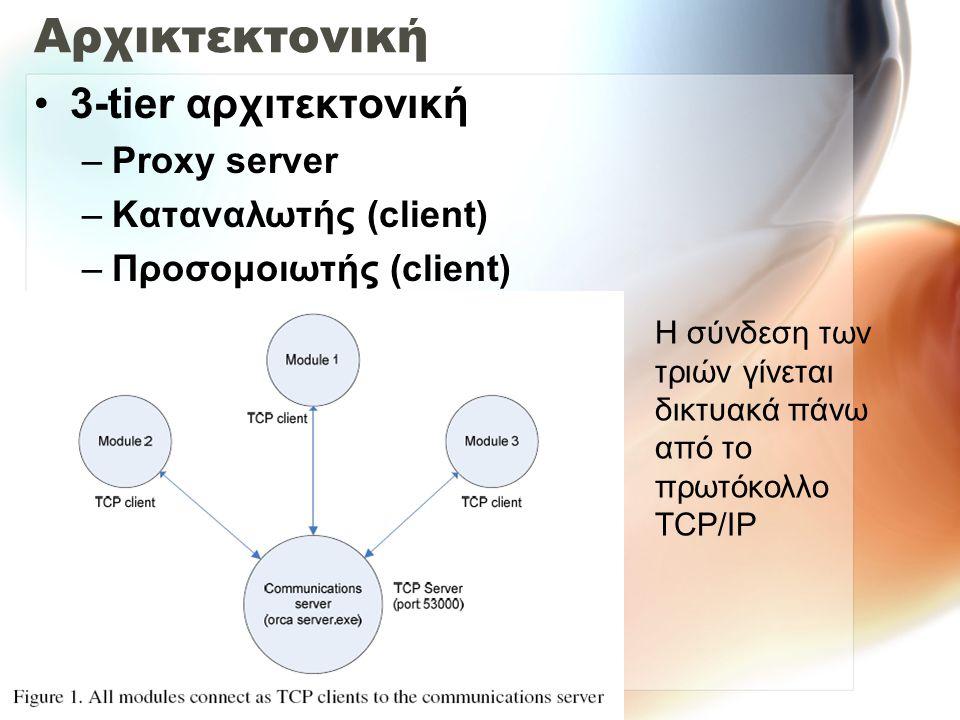 Αρχικτεκτονική 3-tier αρχιτεκτονική –Proxy server –Καταναλωτής (client) –Προσομοιωτής (client) Η σύνδεση των τριών γίνεται δικτυακά πάνω από το πρωτόκολλο TCP/IP