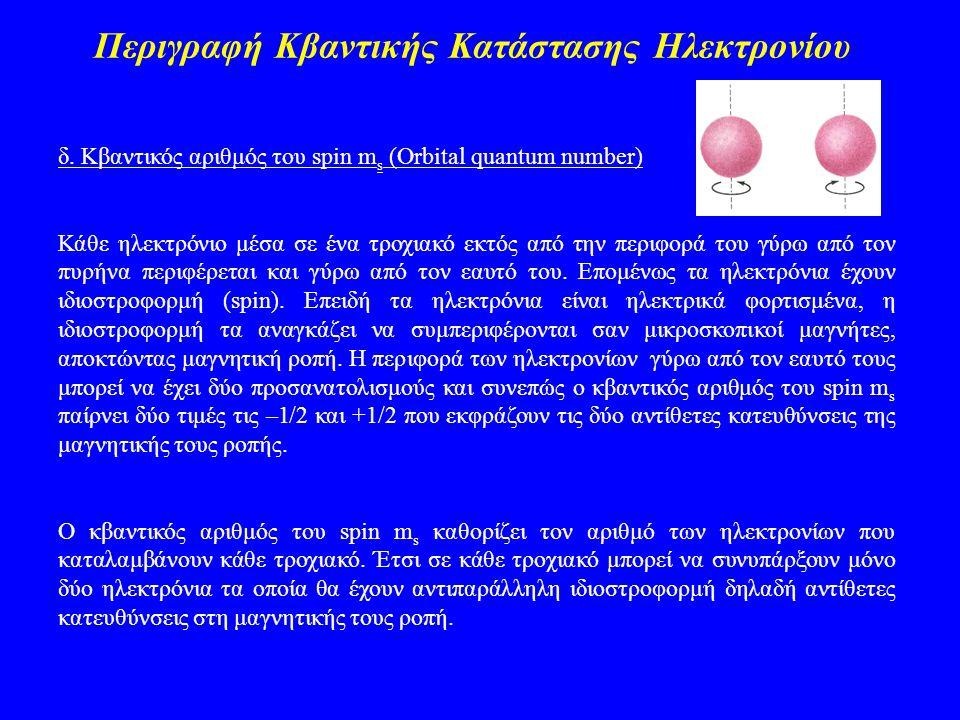 Περιγραφή Κβαντικής Κατάστασης Ηλεκτρονίου δ. Κβαντικός αριθμός του spin m s (Orbital quantum number) Κάθε ηλεκτρόνιο μέσα σε ένα τροχιακό εκτός από τ