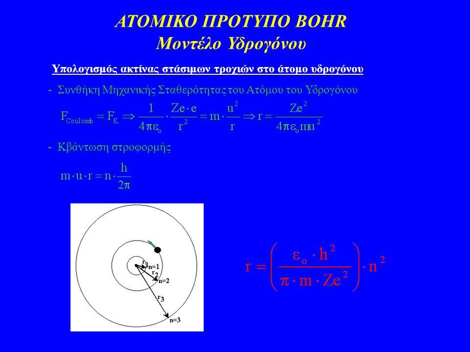ΑΤΟΜΙΚΟ ΠΡΟΤΥΠΟ BOHR Μοντέλο Υδρογόνου Υπολογισμός ακτίνας στάσιμων τροχιών στο άτομο υδρογόνου - Συνθήκη Μηχανικής Σταθερότητας του Ατόμου του Υδρογόνου - Κβάντωση στροφορμής