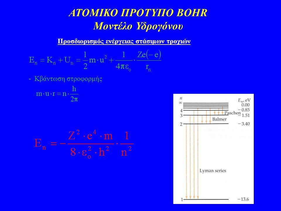 ΑΤΟΜΙΚΟ ΠΡΟΤΥΠΟ BOHR Μοντέλο Υδρογόνου Προσδιορισμός ενέργειας στάσιμων τροχιών - Κβάντωση στροφορμής
