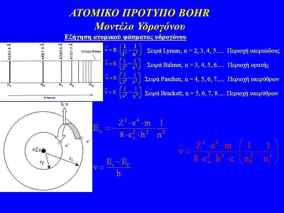 ΑΤΟΜΙΚΟ ΠΡΟΤΥΠΟ BOHR Μοντέλο Υδρογόνου Εξήγηση ατομικού φάσματος υδρογόνου Σειρά Lyman, n = 2, 3, 4, 5..... Περιοχή υπεριώδους Σειρά Balmer, n = 3, 4,