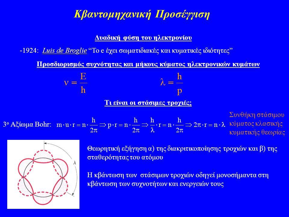 Κβαντομηχανική Προσέγγιση Δυαδική φύση του ηλεκτρονίου Luis de Broglie -1924: Luis de Broglie Το e έχει σωματιδιακές και κυματικές ιδιότητες Προσδιορισμός συχνότητας και μήκους κύματος ηλεκτρονικών κυμάτων Τι είναι οι στάσιμες τροχιές; 3 o Αξίωμα Bohr: Συνθήκη στάσιμου κύματος κλασικής κυματικής θεωρίας Θεωρητική εξήγηση α) της διακριτικοποίησης τροχιών και β) της σταθερότητας του ατόμου Η κβάντωση των στάσιμων τροχιών οδηγεί μονοσήμαντα στη κβάντωση των συχνοτήτων και ενεργειών τους