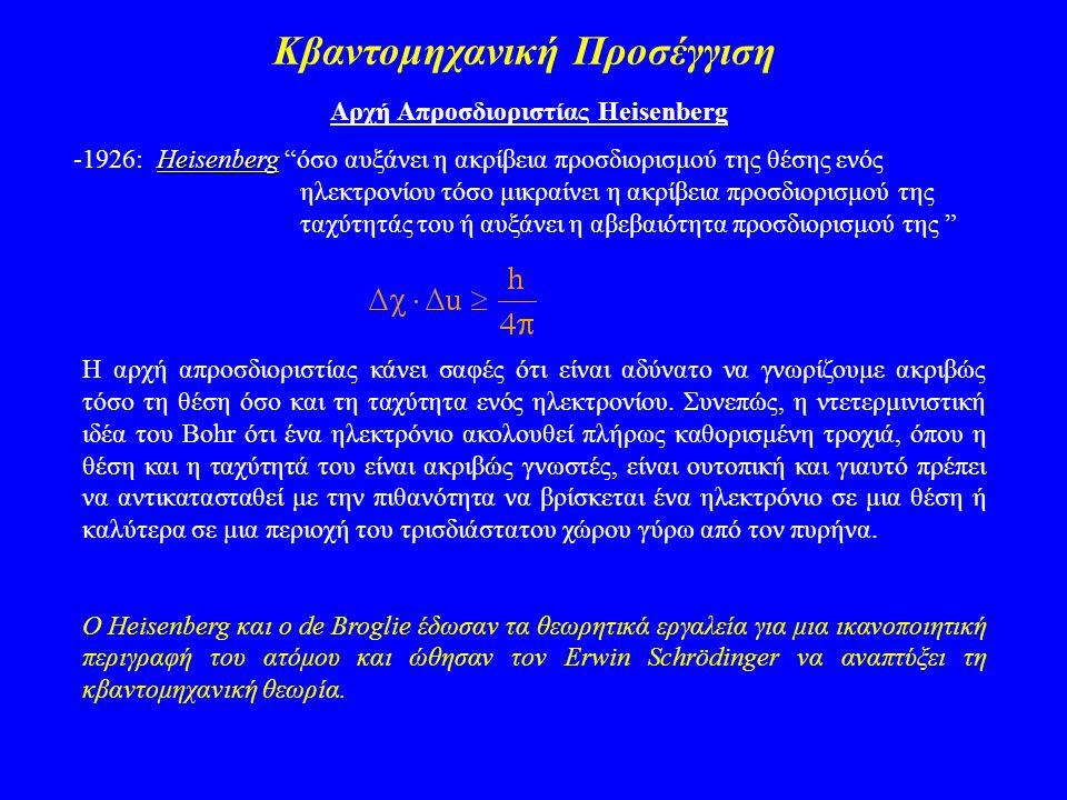 Αρχή Απροσδιοριστίας Heisenberg Heisenberg -1926: Heisenberg όσο αυξάνει η ακρίβεια προσδιορισμού της θέσης ενός ηλεκτρονίου τόσο μικραίνει η ακρίβεια προσδιορισμού της ταχύτητάς του ή αυξάνει η αβεβαιότητα προσδιορισμού της Κβαντομηχανική Προσέγγιση Η αρχή απροσδιοριστίας κάνει σαφές ότι είναι αδύνατο να γνωρίζουμε ακριβώς τόσο τη θέση όσο και τη ταχύτητα ενός ηλεκτρονίου.