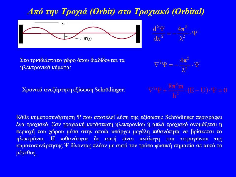 Από την Τροχιά (Orbit) στο Τροχιακό (Orbital) Στο τρισδιάστατο χώρο όπου διαδίδονται τα ηλεκτρονικά κύματα: Χρονικά ανεξάρτητη εξίσωση Schrödinger: Κάθε κυματοσυνάρτηση Ψ που αποτελεί λύση της εξίσωσης Schrödinger περιγράφει ένα τροχιακό.
