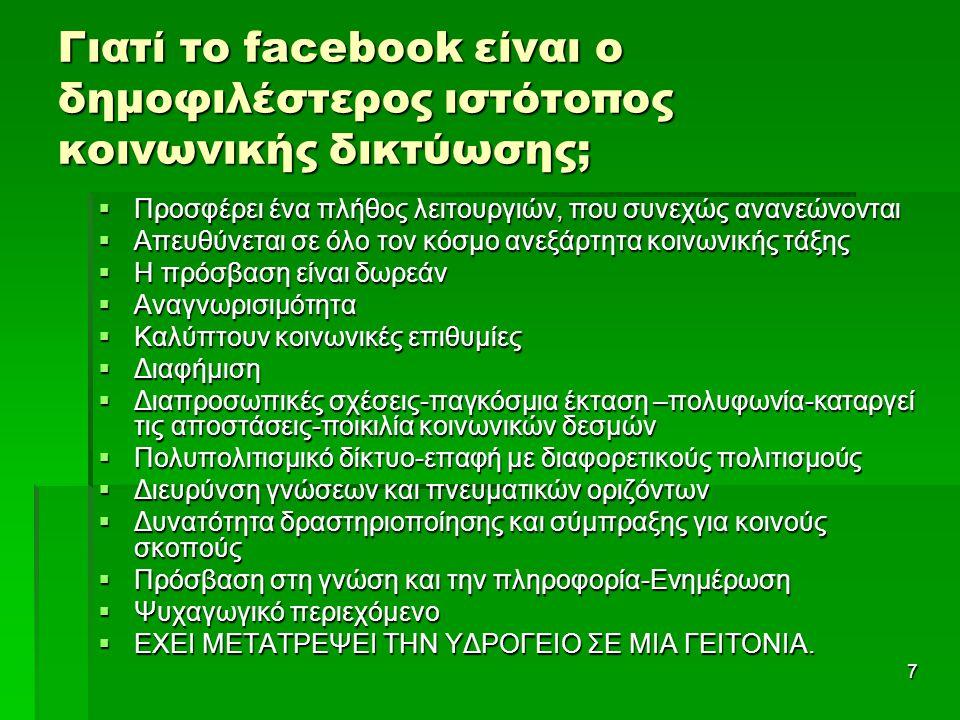 6 Τι είναι το Facebook; H κυριαρχία στον κυβερνοχώρο Ιστότοπος κοινωνικής δικτύωσης Ιστότοπος κοινωνικής δικτύωσης 2004- Πανεπιστήμιο Χάρβαρντ-Μάρκ Ζο