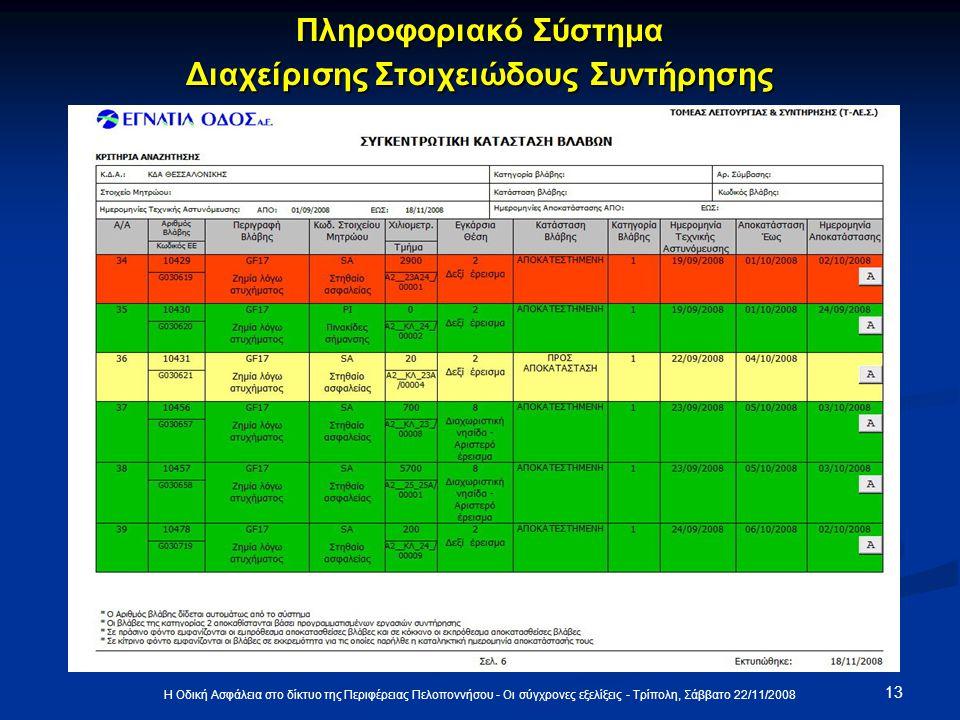 13 Η Οδική Ασφάλεια στο δίκτυο της Περιφέρειας Πελοποννήσου - Οι σύγχρονες εξελίξεις - Τρίπολη, Σάββατο 22/11/2008 Πληροφοριακό Σύστημα Διαχείρισης Στοιχειώδους Συντήρησης
