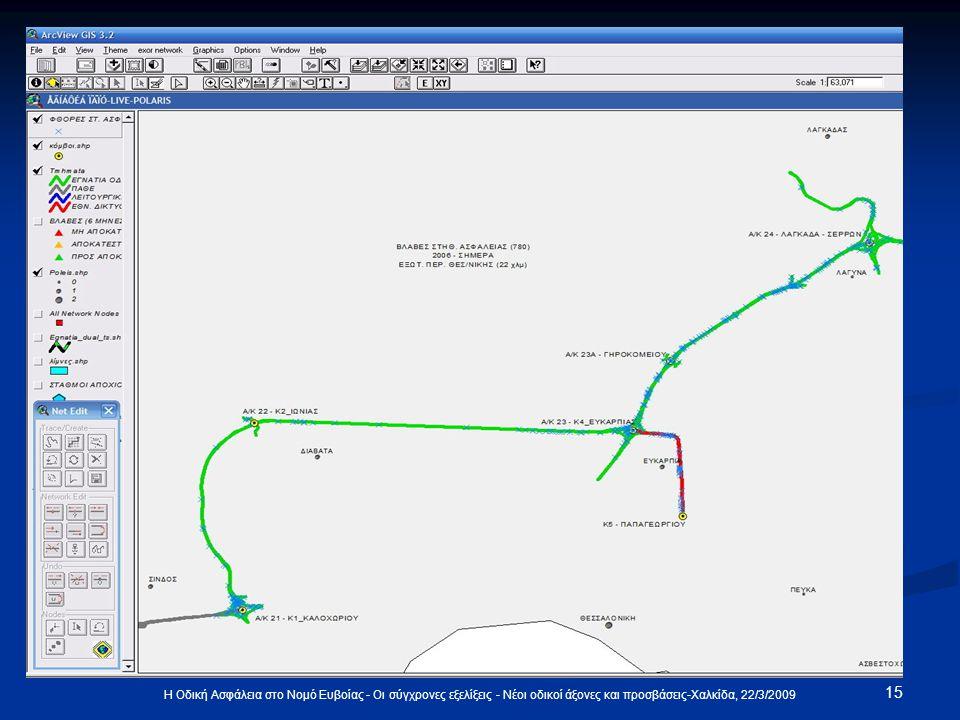 15 Η Οδική Ασφάλεια στο Νομό Ευβοίας - Οι σύγχρονες εξελίξεις - Νέοι οδικοί άξονες και προσβάσεις-Χαλκίδα, 22/3/2009