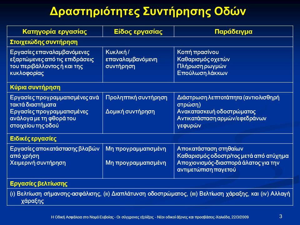 3 Δραστηριότητες Συντήρησης Οδών Κατηγορία εργασίαςΕίδος εργασίαςΠαράδειγμα Στοιχειώδης συντήρηση Εργασίες επαναλαμβανόμενες εξαρτώμενες από τις επιδράσεις του περιβάλλοντος ή και της κυκλοφορίας Κυκλική / επαναλαμβανόμενη συντήρηση Κοπή πρασίνου Καθαρισμός οχετών Πλήρωση ρωγμών Επούλωση λάκκων Κύρια συντήρηση Εργασίες προγραμματισμένες ανά τακτά διαστήματα Εργασίες προγραμματισμένες ανάλογα με τη φθορά του στοιχείου της οδού Προληπτική συντήρηση Δομική συντήρηση Διάστρωση λεπτοτάπητα (αντιολισθηρή στρώση) Ανακατασκευή οδοστρώματος Αντικατάσταση αρμών/εφεδράνων γεφυρών Ειδικές εργασίες Εργασίες αποκατάστασης βλαβών από χρήση Χειμερινή συντήρηση Μη προγραμματισμένη Αποκατάσταση στηθαίων Καθαρισμός οδοστρ/τος μετά από ατύχημα Αποχιονισμός-διασπορά άλατος για την αντιμετώπιση παγετού Εργασίες βελτίωσης (ι) Βελτίωση σήμανσης-ασφάλισης, (ιι) Διαπλάτυνση οδοστρώματος, (ιιι) Βελτίωση χάραξης, και (ιv) Αλλαγή χάραξης Η Οδική Ασφάλεια στο Νομό Ευβοίας - Οι σύγχρονες εξελίξεις - Νέοι οδικοί άξονες και προσβάσεις-Χαλκίδα, 22/3/2009