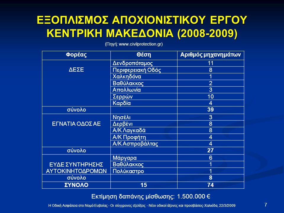 7 ΕΞΟΠΛΙΣΜΟΣ ΑΠΟΧΙΟΝΙΣΤΙΚΟΥ ΕΡΓΟΥ ΚΕΝΤΡΙΚΗ ΜΑΚΕΔΟΝΙΑ (2008-2009) ΦορέαςΘέσηΑριθμός μηχανημάτων ΔΕΣΕ Δενδροπόταμος11 Περιφερειακή Οδός8 Χαλκηδόνα1 Βαθύλακκος2 Απολλωνία3 Σερρών10 Καρδία4 σύνολο39 ΕΓΝΑΤΙΑ ΟΔΟΣ ΑΕ Νησέλι3 Δερβένι8 Α/Κ Λαγκαδά8 Α/Κ Προφήτη4 Α/Κ Ασπροβάλτας4 σύνολο27 ΕΥΔΕ ΣΥΝΤΗΡΗΣΗΣ ΑΥΤΟΚΙΝΗΤΟΔΡΟΜΩΝ Μάργαρα6 Βαθύλακκος1 Πολύκαστρο1 σύνολο8 ΣΥΝΟΛΟ1574 (Πηγή: www.civilprotection.gr) Εκτίμηση δαπάνης μίσθωσης: 1.500.000 €