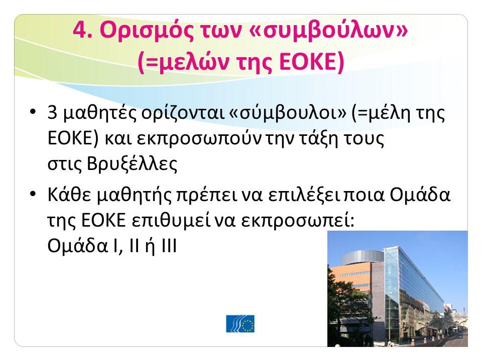 4. Ορισμός των «συμβούλων» (=μελών της ΕΟΚΕ) 3 μαθητές ορίζονται «σύμβουλοι» (=μέλη της ΕΟΚΕ) και εκπροσωπούν την τάξη τους στις Βρυξέλλες Κάθε μαθητή