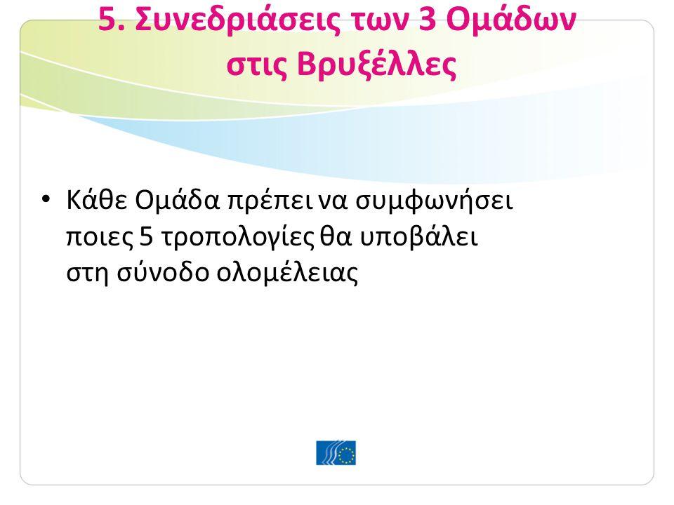 5. Συνεδριάσεις των 3 Ομάδων στις Βρυξέλλες Κάθε Ομάδα πρέπει να συμφωνήσει ποιες 5 τροπολογίες θα υποβάλει στη σύνοδο ολομέλειας