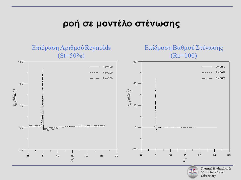 Thermal Hydraulics & Multiphase Flow Laboratory ροή σε μοντέλο στένωσης  w (N/m 2 ) x*x* Επίδραση Αριθμού Reynolds (St=50%)  w (N/m 2 ) x*x* Επίδραση Βαθμού Στένωσης (Re=100)