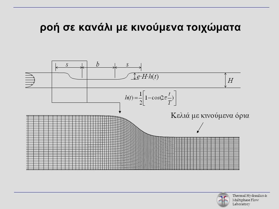 Thermal Hydraulics & Multiphase Flow Laboratory ροή σε μοντέλο ανευρύσματος t1t1 t2t2 t2t2 t1t1 t3t3 t6t6 t5t5 t4t4 t3t3 t4t4 t5t5 t6t6 Κατανομή πίεσης στο τοίχωμα