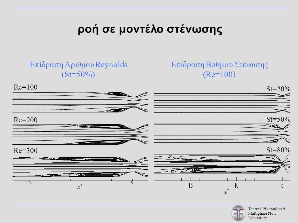Thermal Hydraulics & Multiphase Flow Laboratory ροή σε μοντέλο στένωσης x*x* Re=100 Re=200 Re=300 Επίδραση Αριθμού Reynolds (St=50%) St=20% St=50% St=80% Επίδραση Βαθμού Στένωσης (Re=100) x*x*