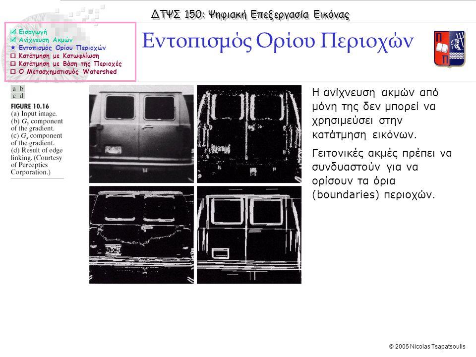 ΔΤΨΣ 150: Ψηφιακή Επεξεργασία Εικόνας © 2005 Nicolas Tsapatsoulis Εντοπισμός Ορίου Περιοχών  Εισαγωγή  Ανίχνευση Ακμών  Εντοπισμός Ορίου Περιοχών  Κατάτμηση με Κατωφλίωση  Κατάτμηση με Βάση της Περιοχές  Ο Μετασχηματισμός Watershed ◊Η ανίχνευση ακμών από μόνη της δεν μπορεί να χρησιμεύσει στην κατάτμηση εικόνων.
