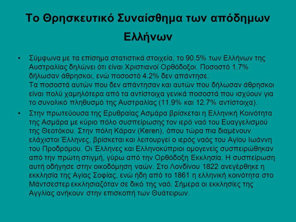 Το Θρησκευτικό Συναίσθημα των απόδημων Ελλήνων Σύμφωνα με τα επίσημα στατιστικά στοιχεία, το 90.5% των Ελλήνων της Αυστραλίας δηλώνει ότι είναι Χριστι