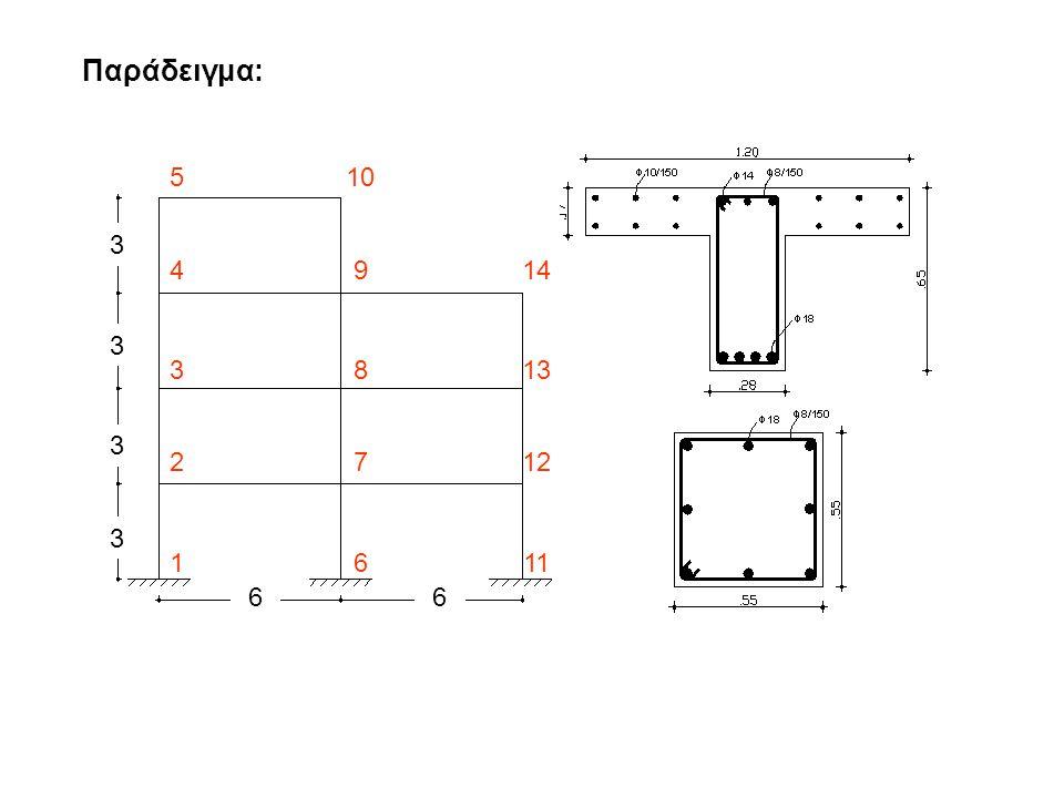*STARTXX FRAMEO1 0 1 0 1 FIRST FRAME :ANALYSH 1 3/1/2006 *NODECOORDS C 1 0.0 0.0 C 5 0.0 12.0 C 10 6.0 0.0 5 C 6 6.0 0.0 C 11 6.0 0.0 6 C 14 12.0 9.0 L 1 5 1 L 6 10 1 L 11 14 1 *RESTRAINTS S 111 1 6 5 S 111 6 11 5 *SLAVING S 100 5 10 S 100 4 9 14 5 S 100 3 8 13 5 S 100 2 7 12 5 *MASSES S 110 0.7696 5 10 5 1 1.2584 S 110 0.7696 4 14 5 1 1.2584 S 110 0.7696 3 13 5 1 1.2584 S 110 0.7696 2 12 5 1 1.2584 Παράδειγμα: 6 6 3 3 3 3 1 2 3 4 5 6 7 8 9 10 11 12 13 14