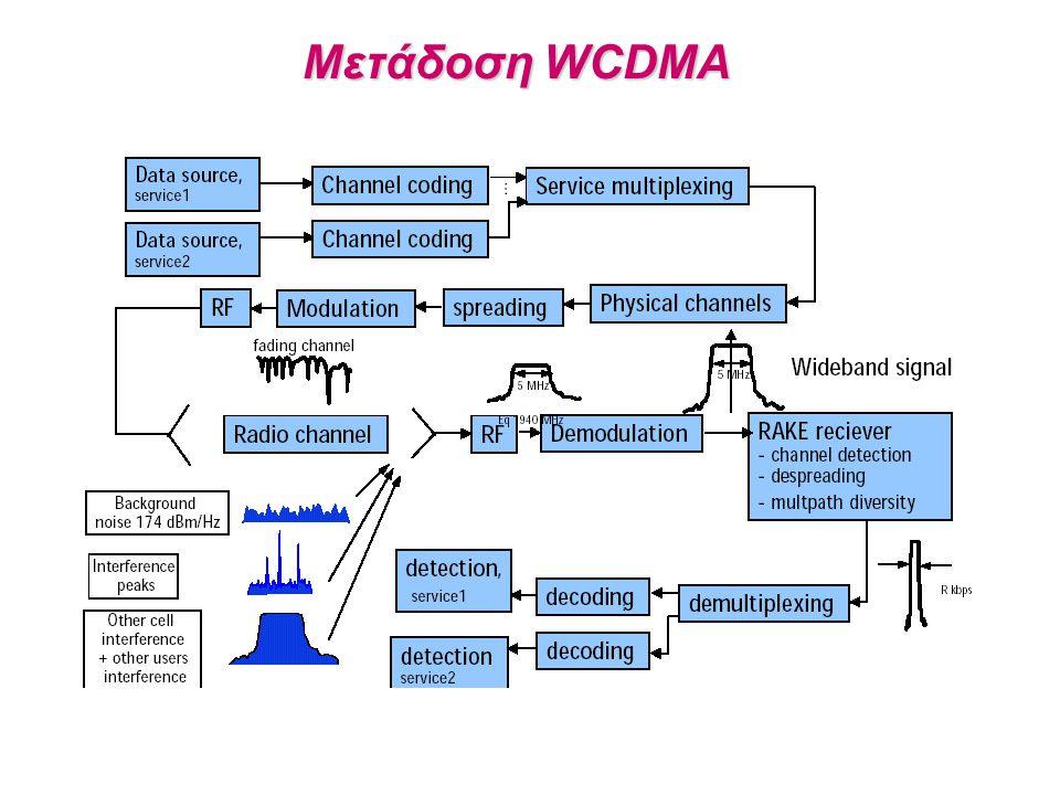 Μετάδοση WCDMA