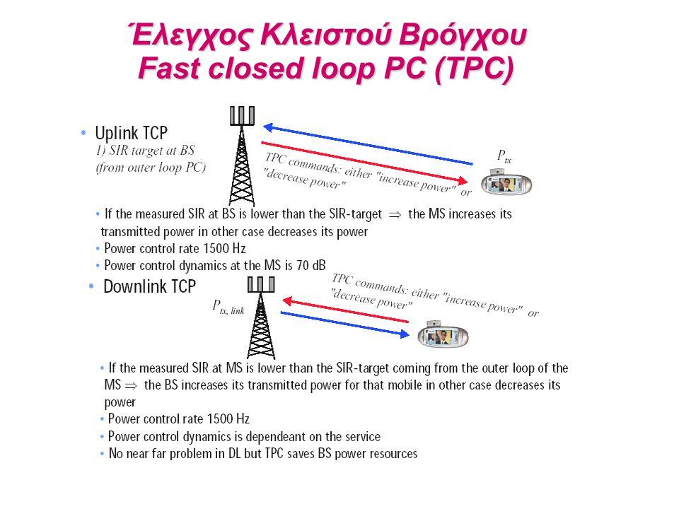 Έλεγχος Κλειστού Βρόγχου Fast closed loop PC (TPC)