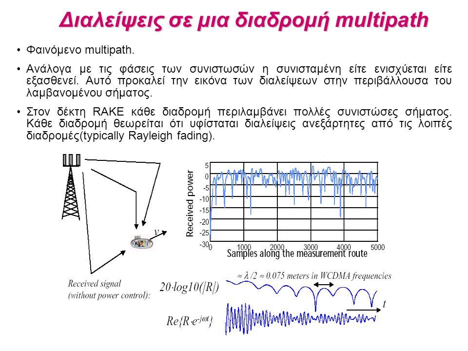 Διαλείψεις σε μια διαδρομή multipath Φαινόμενο multipath.