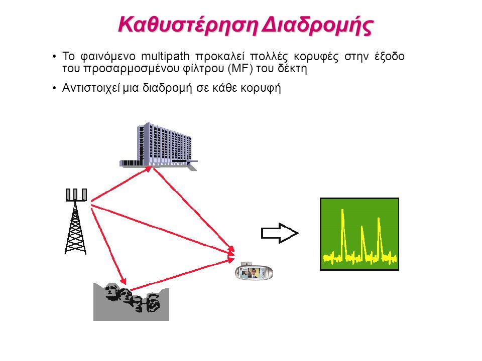 Καθυστέρηση Διαδρομής Το φαινόμενο multipath προκαλεί πολλές κορυφές στην έξοδο του προσαρμοσμένου φίλτρου (MF) του δέκτη Αντιστοιχεί μια διαδρομή σε κάθε κορυφή