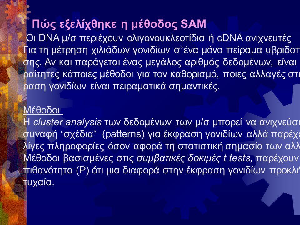 Πώς εξελίχθηκε η μέθοδος SAM Οι DNA μ/σ περιέχουν ολιγονουκλεοτίδια ή cDNA ανιχνευτές Για τη μέτρηση χιλιάδων γονιδίων σ ' ένα μόνο πείραμα υβριδοποιή- σης.