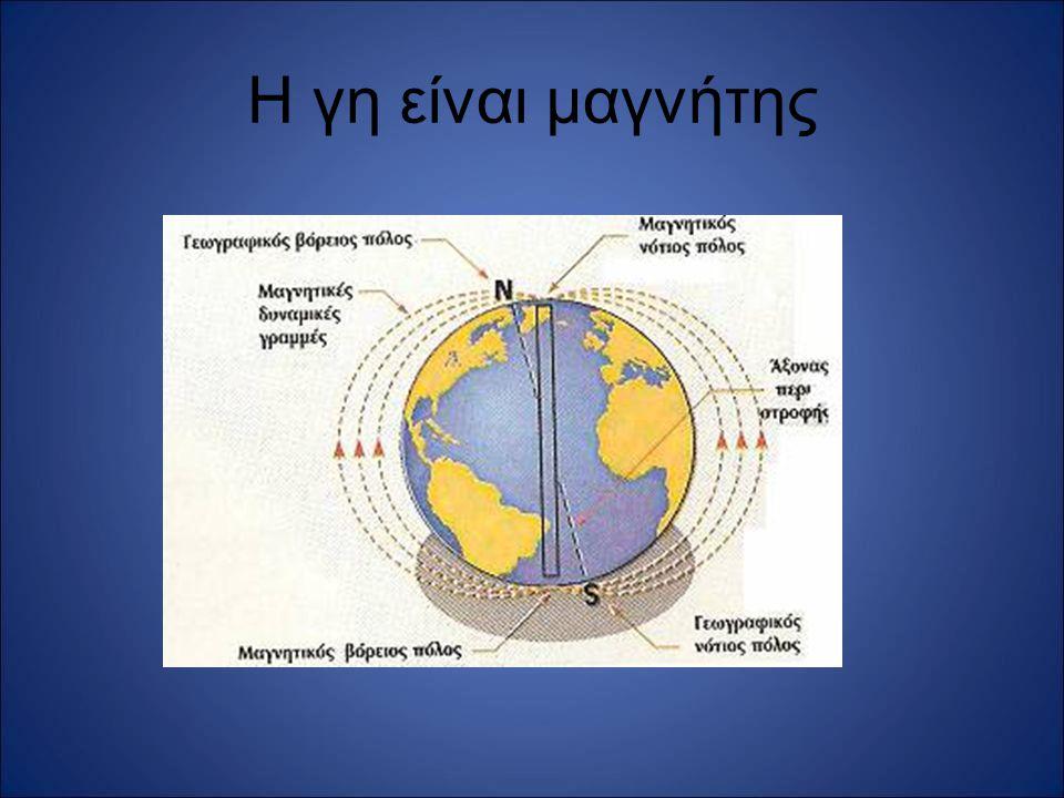 Η γη είναι μαγνήτης