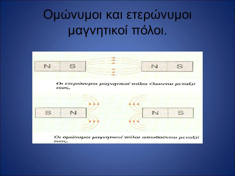 Ομώνυμοι και ετερώνυμοι μαγνητικοί πόλοι.