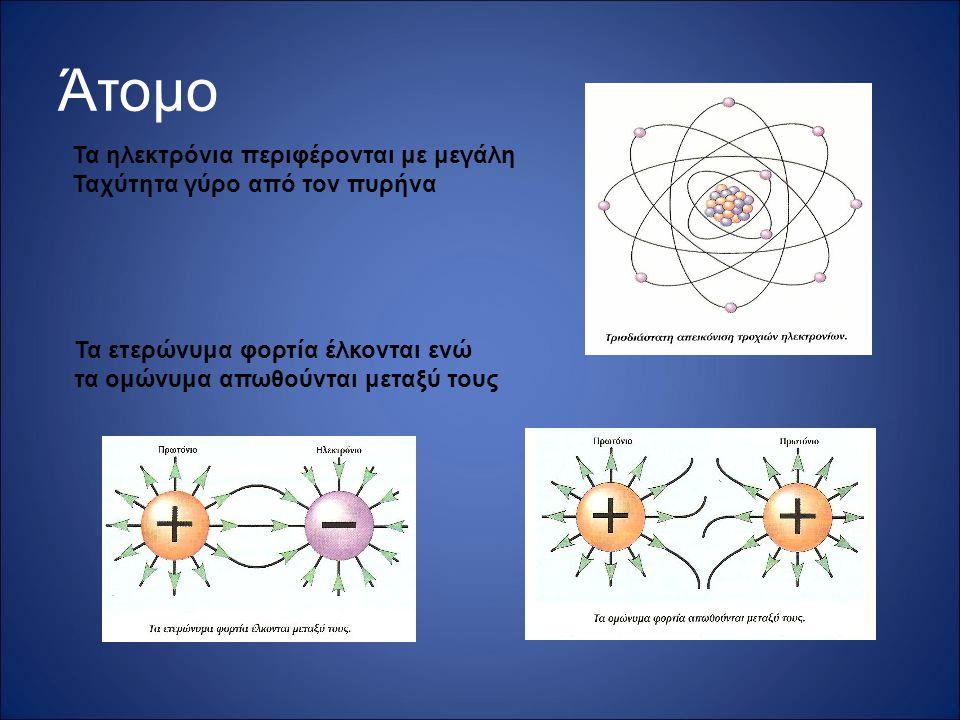 Άτομο Τα ηλεκτρόνια περιφέρονται με μεγάλη Ταχύτητα γύρο από τον πυρήνα Τα ετερώνυμα φορτία έλκονται ενώ τα ομώνυμα απωθούνται μεταξύ τους