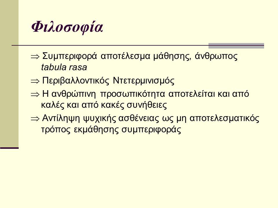 Φιλοσοφία  Συμπεριφορά αποτέλεσμα μάθησης, άνθρωπος tabula rasa  Περιβαλλοντικός Ντετερμινισμός  Η ανθρώπινη προσωπικότητα αποτελείται και από καλέ