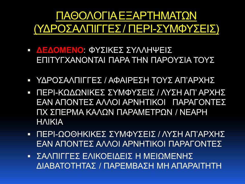 ΠΑΘΟΛΟΓΙΑ ΕΞΑΡΤΗΜΑΤΩΝ (ΥΔΡΟΣΑΛΠΙΓΓΕΣ / ΠΕΡΙ-ΣΥΜΦΥΣΕΙΣ)  ΔΕΔΟΜΕΝΟ: ΦΥΣΙΚΕΣ ΣΥΛΛΗΨΕΙΣ ΕΠΙΤΥΓΧΑΝΟΝΤΑΙ ΠΑΡΑ ΤΗΝ ΠΑΡΟΥΣΙΑ ΤΟΥΣ  ΥΔΡΟΣΑΛΠΙΓΓΕΣ / ΑΦΑΙΡΕΣΗ ΤΟΥΣ ΑΠ'ΑΡΧΗΣ  ΠΕΡΙ-ΚΩΔΩΝΙΚΕΣ ΣΥΜΦΥΣΕΙΣ / ΛΥΣΗ ΑΠ' ΑΡΧΗΣ ΕΑΝ ΑΠΟΝΤΕΣ ΑΛΛΟΙ ΑΡΝΗΤΙΚΟΙ ΠΑΡΑΓΟΝΤΕΣ ΠΧ ΣΠΕΡΜΑ ΚΑΛΩΝ ΠΑΡΑΜΕΤΡΩΝ / ΝΕΑΡΗ ΗΛΙΚΙΑ  ΠΕΡΙ-ΩΟΘΗΚΙΚΕΣ ΣΥΜΦΥΣΕΙΣ / ΛΥΣΗ ΑΠ'ΑΡΧΗΣ ΕΑΝ ΑΠΟΝΤΕΣ ΑΛΛΟΙ ΑΡΝΗΤΙΚΟΙ ΠΑΡΑΓΟΝΤΕΣ  ΣΑΛΠΙΓΓΕΣ ΕΛΙΚΟΕΙΔΕΙΣ Η ΜΕΙΩΜΕΝΗΣ ΔΙΑΒΑΤΟΤΗΤΑΣ / ΠΑΡΕΜΒΑΣΗ ΜΗ ΑΠΑΡΑΙΤΗΤΗ
