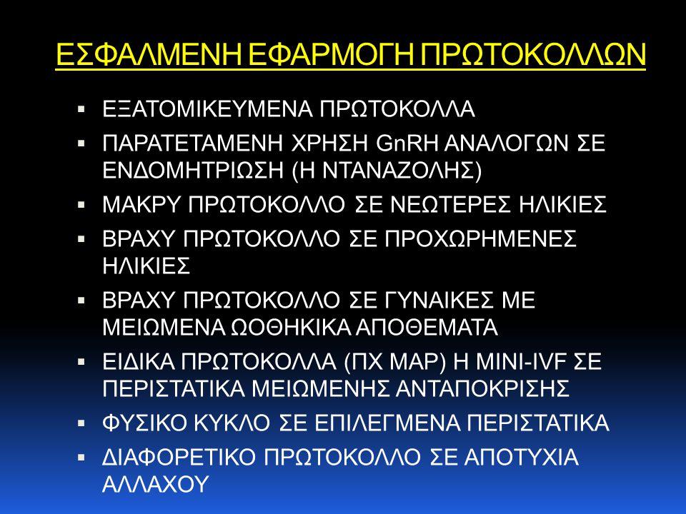ΕΣΦΑΛΜΕΝΗ ΕΦΑΡΜΟΓΗ ΠΡΩΤΟΚΟΛΛΩΝ  ΕΞΑΤΟΜΙΚΕΥΜΕΝΑ ΠΡΩΤΟΚΟΛΛΑ  ΠΑΡΑΤΕΤΑΜΕΝΗ ΧΡΗΣΗ GnRH ΑΝΑΛΟΓΩΝ ΣΕ ΕΝΔΟΜΗΤΡΙΩΣΗ (Η ΝΤΑΝΑΖΟΛΗΣ)  ΜΑΚΡΥ ΠΡΩΤΟΚΟΛΛΟ ΣΕ ΝΕΩΤΕΡΕΣ ΗΛΙΚΙΕΣ  ΒΡΑΧΥ ΠΡΩΤΟΚΟΛΛΟ ΣΕ ΠΡΟΧΩΡΗΜΕΝΕΣ ΗΛΙΚΙΕΣ  ΒΡΑΧΥ ΠΡΩΤΟΚΟΛΛΟ ΣΕ ΓΥΝΑΙΚΕΣ ΜΕ ΜΕΙΩΜΕΝΑ ΩΟΘΗΚΙΚΑ ΑΠΟΘΕΜΑΤΑ  ΕΙΔΙΚΑ ΠΡΩΤΟΚΟΛΛΑ (ΠΧ MAP) Η MINI-IVF ΣΕ ΠΕΡΙΣΤΑΤΙΚΑ ΜΕΙΩΜΕΝΗΣ ΑΝΤΑΠΟΚΡΙΣΗΣ  ΦΥΣΙΚΟ ΚΥΚΛΟ ΣΕ ΕΠΙΛΕΓΜΕΝΑ ΠΕΡΙΣΤΑΤΙΚΑ  ΔΙΑΦΟΡΕΤΙΚΟ ΠΡΩΤΟΚΟΛΛΟ ΣΕ ΑΠΟΤΥΧΙΑ ΑΛΛΑΧΟΥ