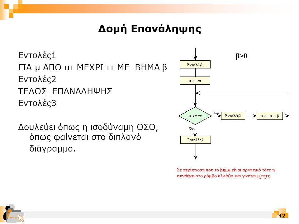 12 Δομή Επανάληψης Εντολές1 ΓΙΑ μ ΑΠΟ ατ ΜΕΧΡΙ ττ ΜΕ_ΒΗΜΑ β Εντολές2 ΤΕΛΟΣ_ΕΠΑΝΑΛΗΨΗΣ Εντολές3 Δουλεύει όπως η ισοδύναμη ΟΣΟ, όπως φαίνεται στο διπλανό διάγραμμα.
