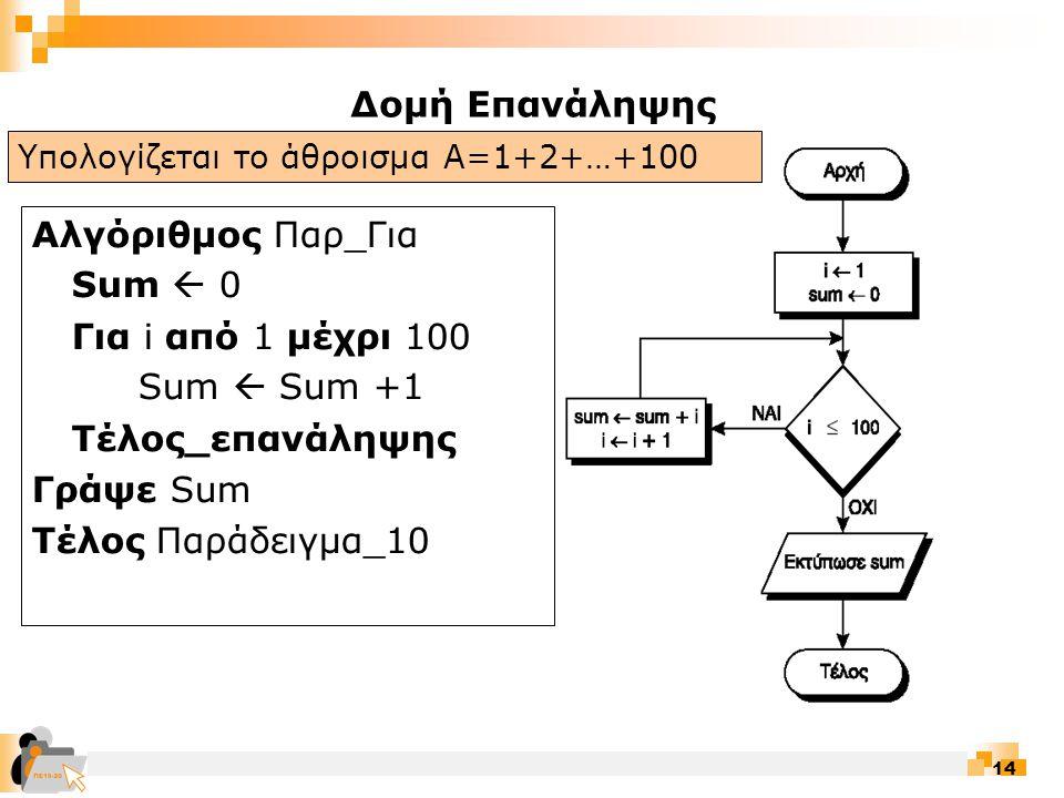 14 Αλγόριθμος Παρ_Για Sum  0 Για i από 1 μέχρι 100 Sum  Sum +1 Τέλος_επανάληψης Γράψε Sum Τέλος Παράδειγμα_10 Δομή Επανάληψης Υπολογίζεται το άθροισμα Α=1+2+…+100