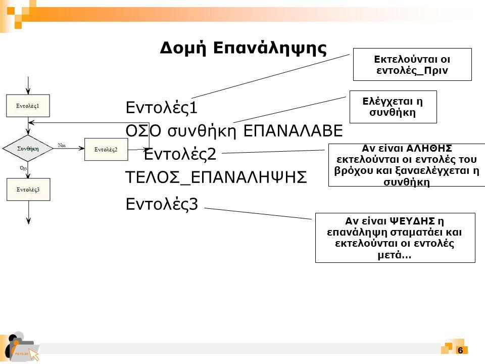 6 Δομή Επανάληψης Εντολές1 ΟΣΟ συνθήκη ΕΠΑΝΑΛΑΒΕ Εντολές2 ΤΕΛΟΣ_ΕΠΑΝΑΛΗΨΗΣ Εντολές3 Εκτελούνται οι εντολές_Πριν Ελέγχεται η συνθήκη Αν είναι ΑΛΗΘΗΣ εκτελούνται οι εντολές του βρόχου και ξαναελέγχεται η συνθήκη Αν είναι ΨΕΥΔΗΣ η επανάληψη σταματάει και εκτελούνται οι εντολές μετά…