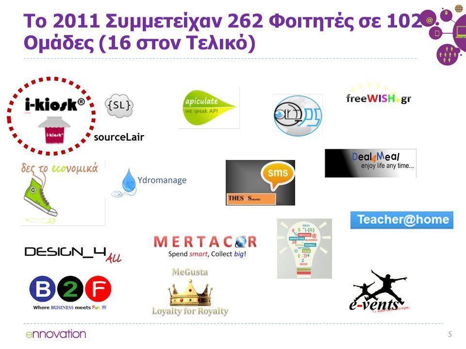 Το 2011 Συμμετείχαν 262 Φοιτητές σε 102 Ομάδες (16 στον Τελικό) 5