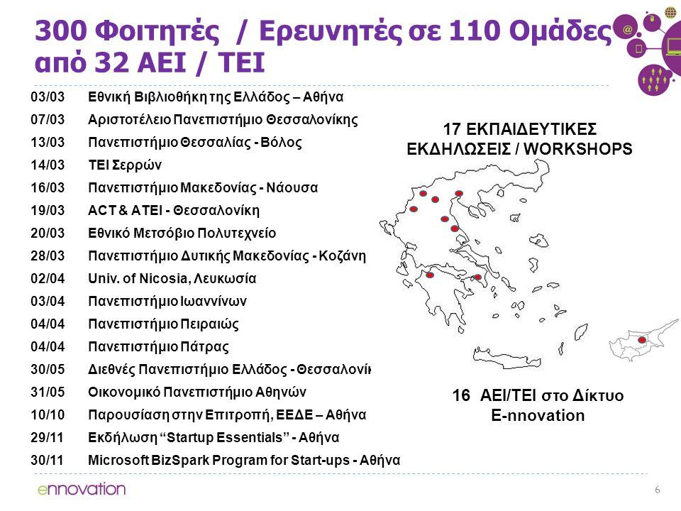 300 Φοιτητές / Ερευνητές σε 110 Ομάδες από 32 ΑΕΙ / ΤΕΙ 03/03Εθνική Βιβλιοθήκη της Ελλάδος – Αθήνα 07/03Αριστοτέλειο Πανεπιστήμιο Θεσσαλονίκης 13/03Πανεπιστήμιο Θεσσαλίας - Βόλος 14/03ΤΕΙ Σερρών 16/03Πανεπιστήμιο Μακεδονίας - Νάουσα 19/03ACT & ΑTEI - Θεσσαλονίκη 20/03Εθνικό Μετσόβιο Πολυτεχνείο 28/03Πανεπιστήμιο Δυτικής Μακεδονίας - Κοζάνη 02/04Univ.