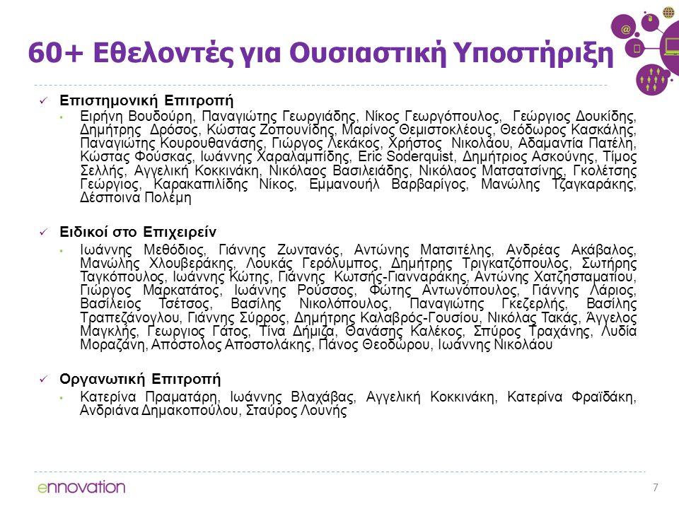 60+ Εθελοντές για Ουσιαστική Υποστήριξη Επιστημονική Επιτροπή Ειρήνη Βουδούρη, Παναγιώτης Γεωργιάδης, Νίκος Γεωργόπουλος, Γεώργιος Δουκίδης, Δημήτρης Δρόσος, Κώστας Ζοπουνίδης, Μαρίνος Θεμιστοκλέους, Θεόδωρος Κασκάλης, Παναγιώτης Κουρουθανάσης, Γιώργος Λεκάκος, Χρήστος Νικολάου, Αδαμαντία Πατέλη, Κώστας Φούσκας, Ιωάννης Χαραλαμπίδης, Eric Soderquist, Δημήτριος Ασκούνης, Τίμος Σελλής, Αγγελική Κοκκινάκη, Νικόλαος Βασιλειάδης, Νικόλαος Ματσατσίνης, Γκολέτσης Γεώργιος, Καρακαπιλίδης Νίκος, Εμμανουήλ Βαρβαρίγος, Μανώλης Τζαγκαράκης, Δέσποινα Πολέμη Ειδικοί στο Επιχειρείν Ιωάννης Μεθόδιος, Γιάννης Ζωντανός, Αντώνης Ματσιτέλης, Ανδρέας Ακάβαλος, Μανώλης Χλουβεράκης, Λουκάς Γερόλυμπος, Δημήτρης Τριγκατζόπουλος, Σωτήρης Ταγκόπουλος, Ιωάννης Κώτης, Γιάννης Κωτσής-Γιανναράκης, Αντώνης Χατζησταματίου, Γιώργος Μαρκατάτος, Ιωάννης Ρούσσος, Φώτης Αντωνόπουλος, Γιάννης Λάριος, Βασίλειος Τσέτσος, Βασίλης Νικολόπουλος, Παναγιώτης Γκεζερλής, Βασίλης Τραπεζάνογλου, Γιάννης Σύρρος, Δημήτρης Καλαβρός-Γουσίου, Νικόλας Τακάς, Άγγελος Μαγκλής, Γεωργιος Γάτος, Τίνα Δήμιζα, Θανάσης Καλέκος, Σπύρος Τραχάνης, Λυδία Μοραζάνη, Απόστολος Αποστολάκης, Πάνος Θεοδώρου, Ιωάννης Νικολάου Οργανωτική Επιτροπή Κατερίνα Πραματάρη, Ιωάννης Βλαχάβας, Αγγελική Κοκκινάκη, Κατερίνα Φραϊδάκη, Ανδριάνα Δημακοπούλου, Σταύρος Λουνής 7
