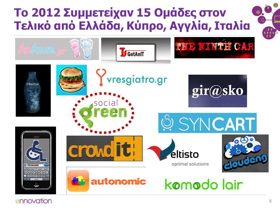 Χορηγοί και Υποστηρικτές 9 Χορηγοί Βραβείων Με τη Συνεργασία Υποστήριξη από τις Κυψέλες Επιχειρηματικότητας Φιλοξενία σε Χώρους Συνεργασίας (Αθήνα, Θεσσαλονίκη) και χορήγηση 4μηνης υποτροφίας Όλες οι ομάδες των Τελικών 2010, 2011, 2012