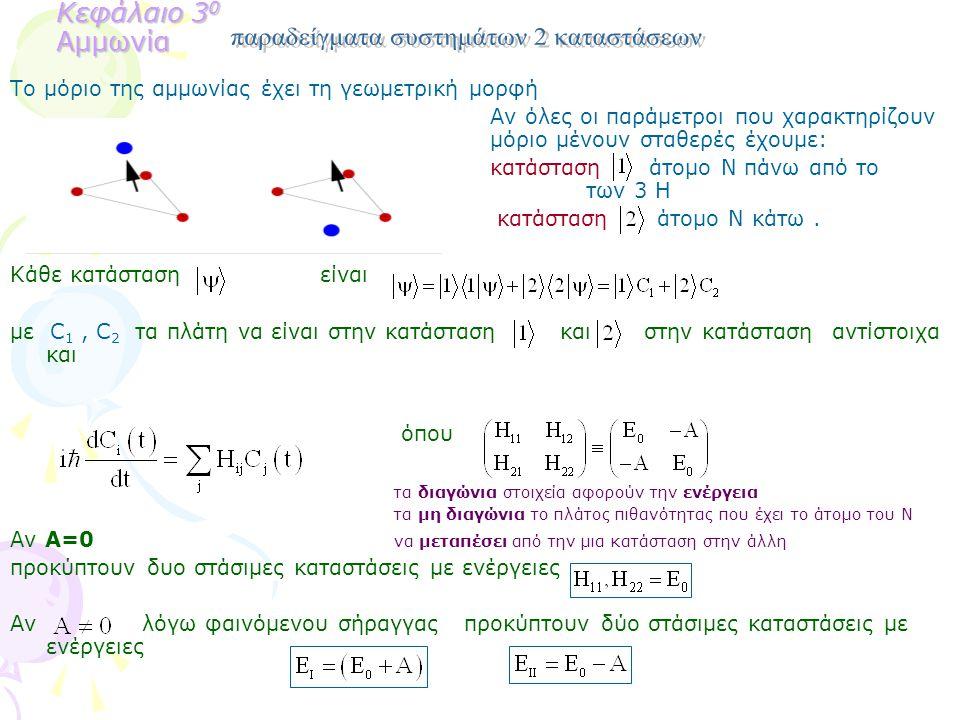 Κεφάλαιο 3 0 Αμμωνία Το μόριο της αμμωνίας έχει τη γεωμετρική μορφή Αν όλες οι παράμετροι που χαρακτηρίζουν το μόριο μένουν σταθερές έχουμε: κατάσταση άτομο Ν πάνω από το επίπεδο των 3 Η κατάσταση άτομο Ν κάτω.
