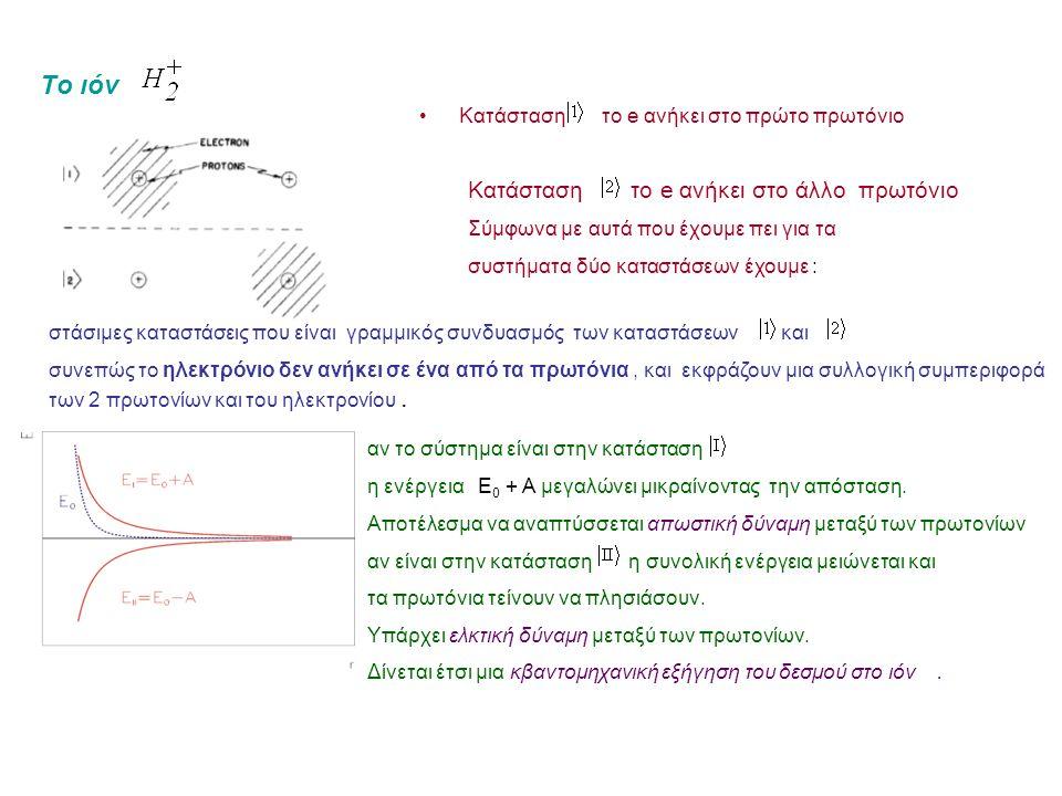Το ιόν Κατάσταση το e ανήκει στο πρώτο πρωτόνιο Κατάσταση το e ανήκει στο άλλο πρωτόνιο Σύμφωνα με αυτά που έχουμε πει για τα συστήματα δύο καταστάσεων έχουμε : στάσιμες καταστάσεις που είναι γραμμικός συνδυασμός των καταστάσεων και συνεπώς το ηλεκτρόνιο δεν ανήκει σε ένα από τα πρωτόνια, και εκφράζουν μια συλλογική συμπεριφορά των 2 πρωτονίων και του ηλεκτρονίου.