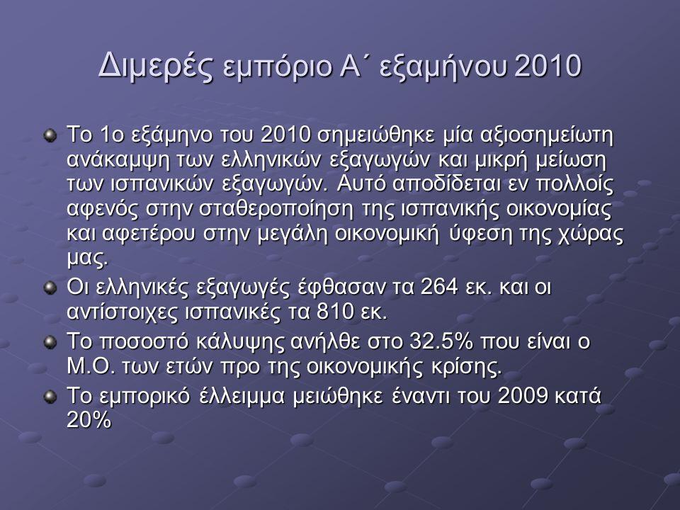 Διμερές εμπόριο Α΄ εξαμήνου 2010 Το 1ο εξάμηνο του 2010 σημειώθηκε μία αξιοσημείωτη ανάκαμψη των ελληνικών εξαγωγών και μικρή μείωση των ισπανικών εξαγωγών.