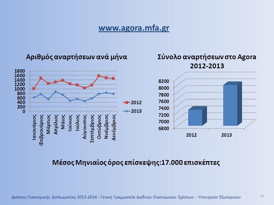 Δράσεις Οικονομικής Διπλωματίας 2013-2014 - Γενική Γραμματεία Διεθνών Οικονομικών Σχέσεων - Υπουργείο Εξωτερικών 16 www.agora.mfa.gr Αριθμός αναρτήσεω