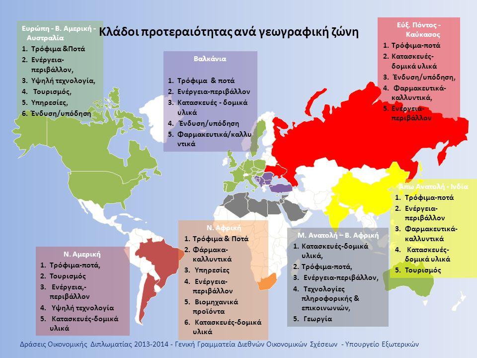Δράσεις Οικονομικής Διπλωματίας 2013-2014 - Γενική Γραμματεία Διεθνών Οικονομικών Σχέσεων - Υπουργείο Εξωτερικών Ευρώπη - Β. Αμερική - Αυστραλία 1.Τρό