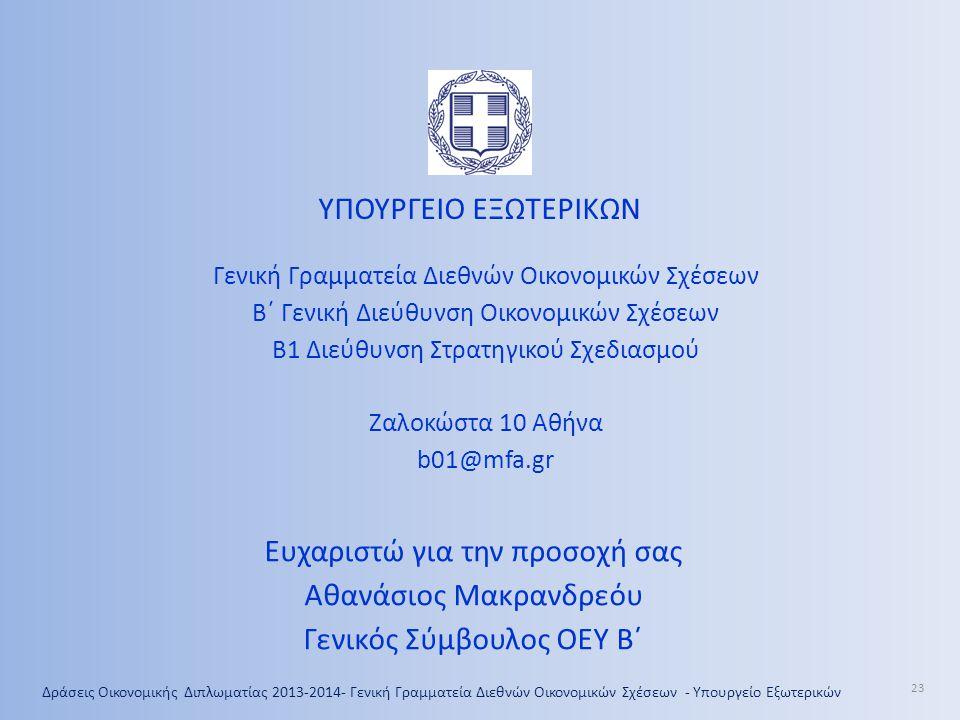 Δράσεις Οικονομικής Διπλωματίας 2013-2014- Γενική Γραμματεία Διεθνών Οικονομικών Σχέσεων - Υπουργείο Εξωτερικών 23 ΥΠΟΥΡΓΕΙΟ ΕΞΩΤΕΡΙΚΩΝ Ευχαριστώ για