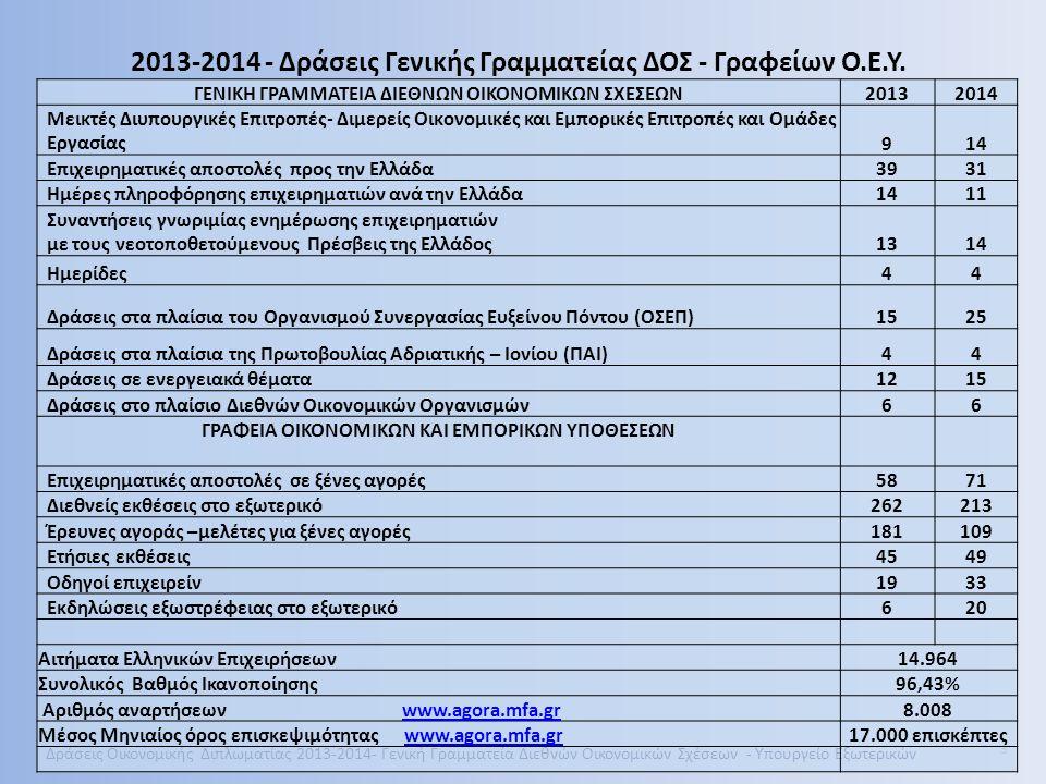 Δράσεις Οικονομικής Διπλωματίας 2013-2014- Γενική Γραμματεία Διεθνών Οικονομικών Σχέσεων - Υπουργείο Εξωτερικών 3 2013-2014 - Δράσεις Γενικής Γραμματε