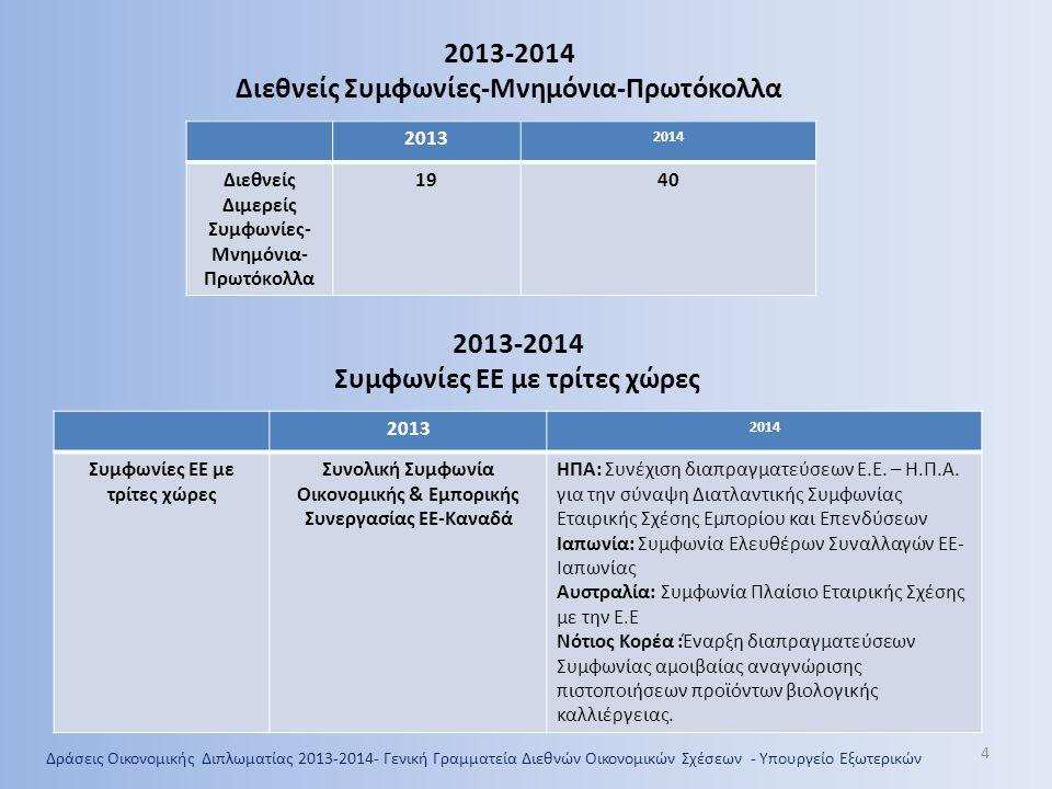 4 2013 2014 Διεθνείς Διμερείς Συμφωνίες- Μνημόνια- Πρωτόκολλα 1940 2013-2014 Διεθνείς Συμφωνίες-Μνημόνια-Πρωτόκολλα 2013-2014 Συμφωνίες ΕΕ με τρίτες χ