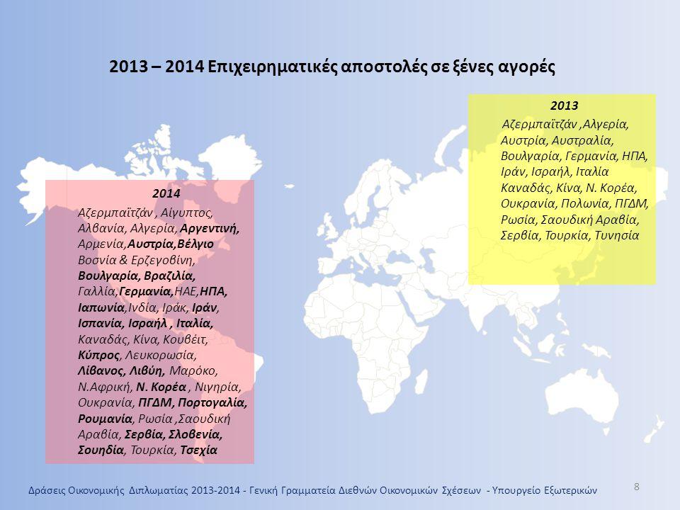 Δράσεις Οικονομικής Διπλωματίας 2013-2014 - Γενική Γραμματεία Διεθνών Οικονομικών Σχέσεων - Υπουργείο Εξωτερικών 9 Επιχειρηματικές Αποστολές προς την Ελλάδα 20132014