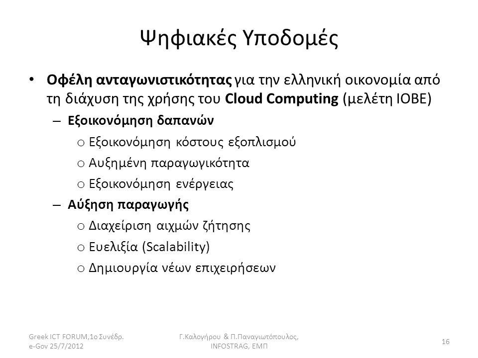 Ψηφιακές Υποδομές Οφέλη ανταγωνιστικότητας για την ελληνική οικονομία από τη διάχυση της χρήσης του Cloud Computing (μελέτη ΙΟΒΕ) – Εξοικονόμηση δαπαν