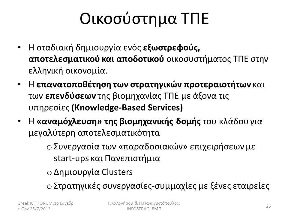 Οικοσύστημα ΤΠΕ Η σταδιακή δημιουργία ενός εξωστρεφούς, αποτελεσματικού και αποδοτικού οικοσυστήματος ΤΠΕ στην ελληνική οικονομία. Η επανατοποθέτηση τ
